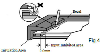 Input Inhibited Area (Fig.1&4)