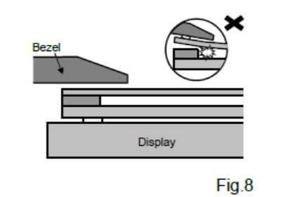 Mounting Touch Screen (Fig.8)