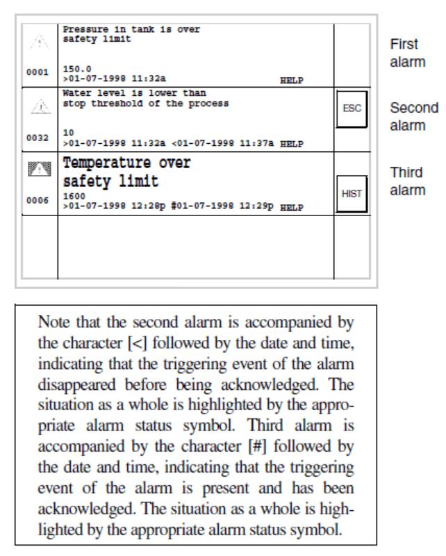How to set VT575W VT580W VT585W VT585WB alarms?