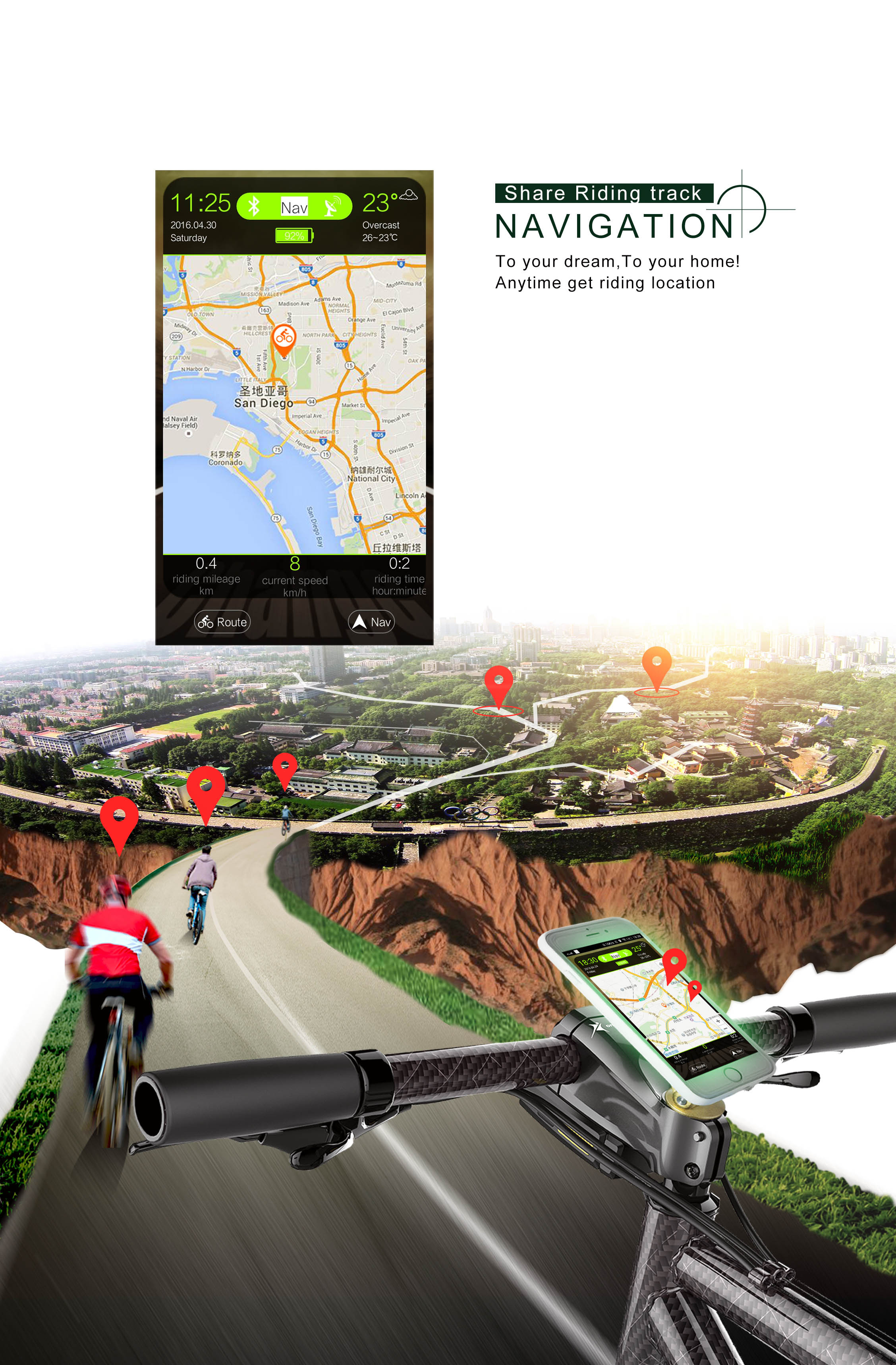 bicycle gps tracking device