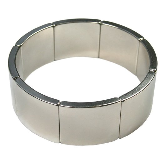 Brief of rare earth permanent magnet materials industry in 2018