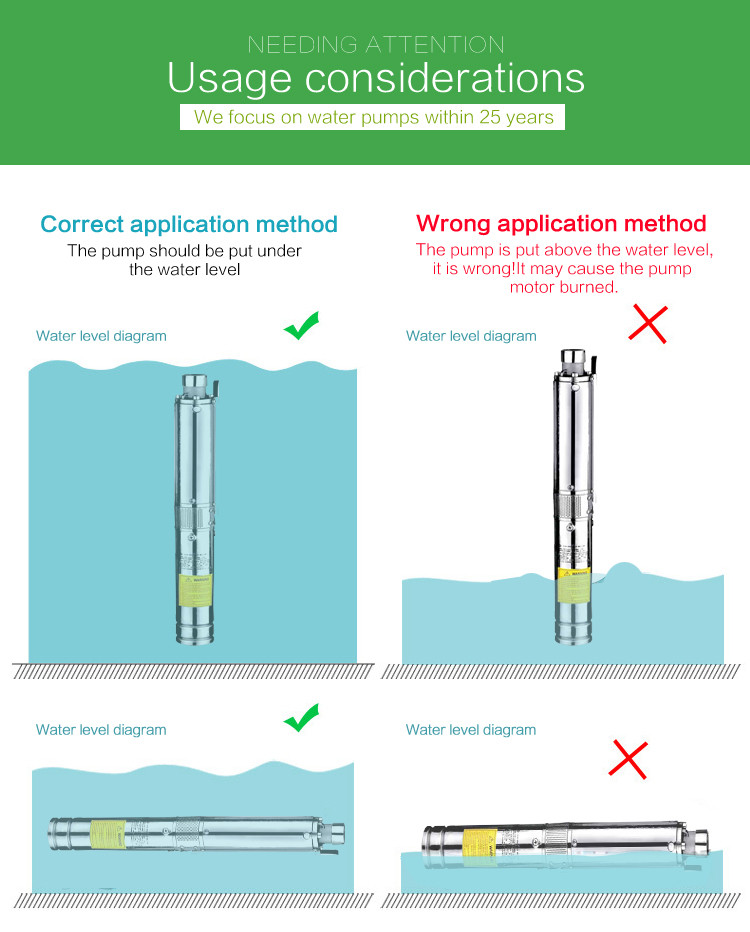 Considérations sur l'utilisation de la pompe