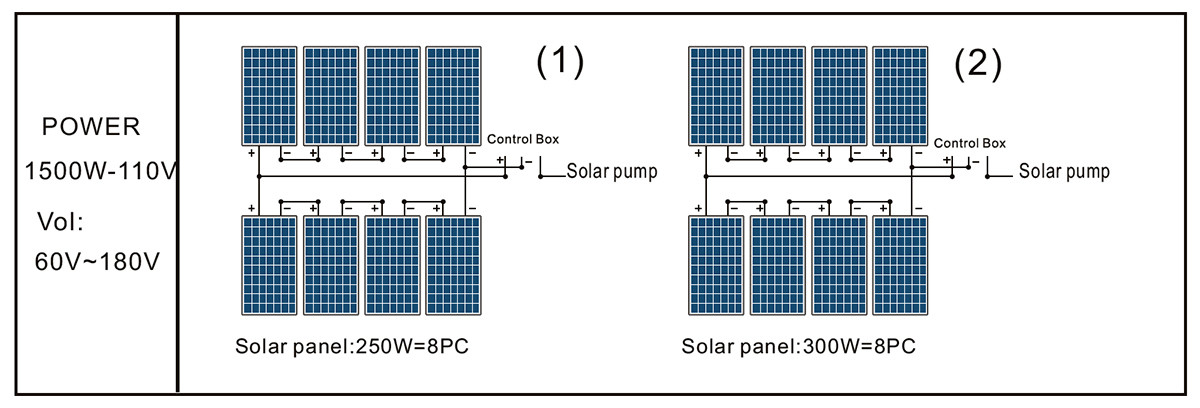 4DPC6-140-110-1500 مضخة الطاقة الشمسية