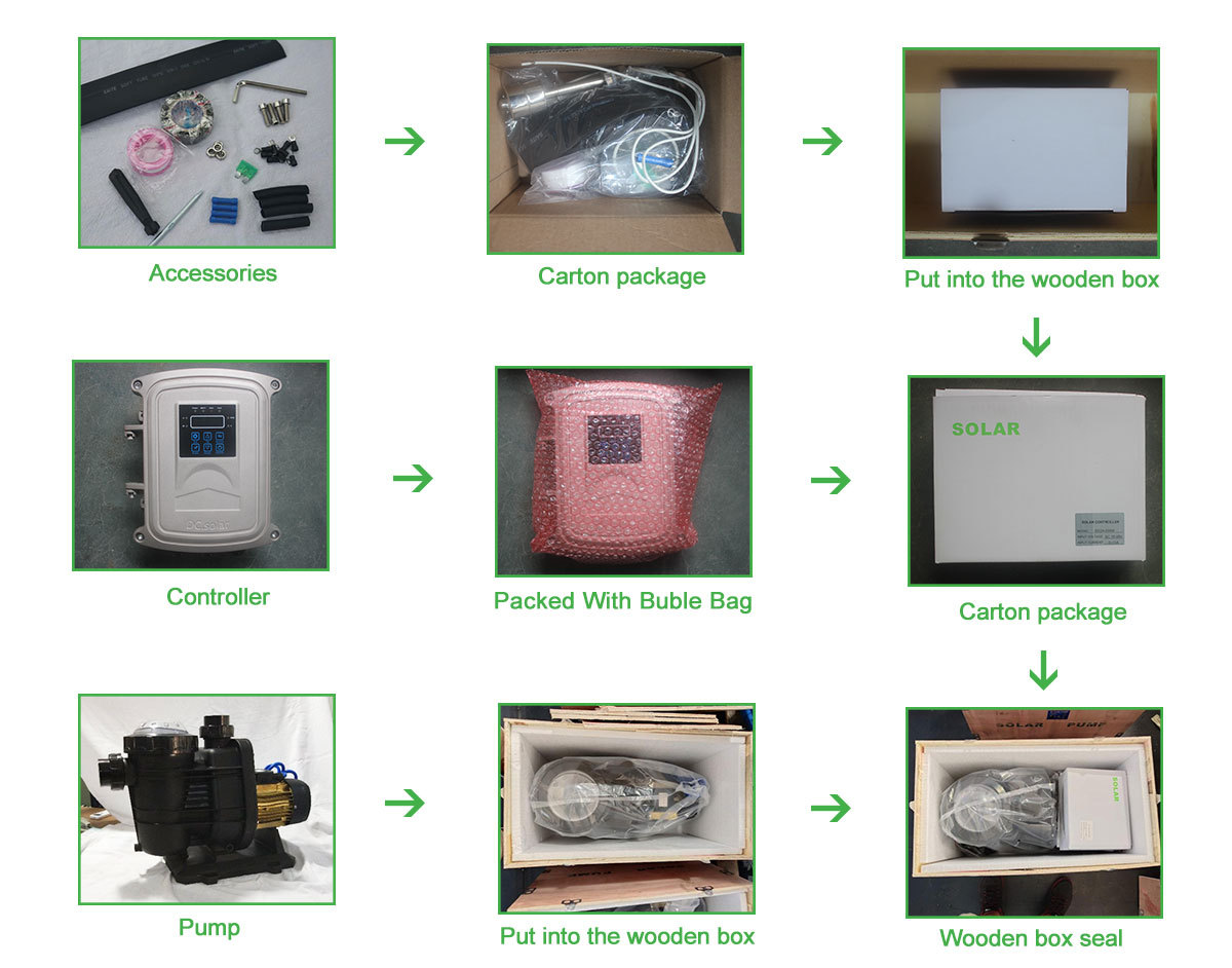 embalagem de bomba de piscina solar