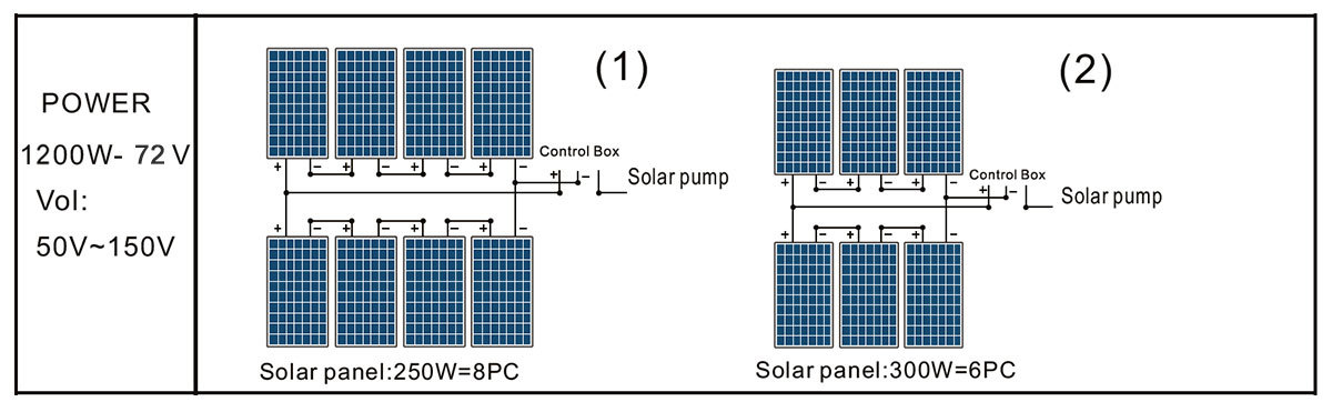 DLP27-19-72 / 1200 painel solar de bomba de piscina