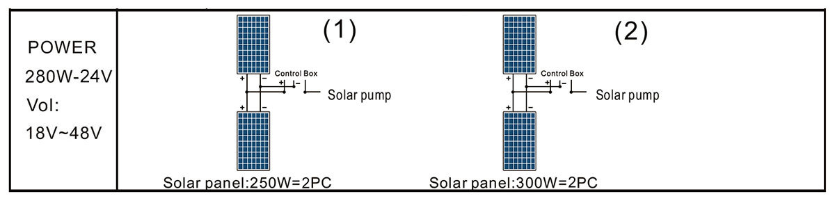 DQB2.0-30-24/280 surface pump solar panel
