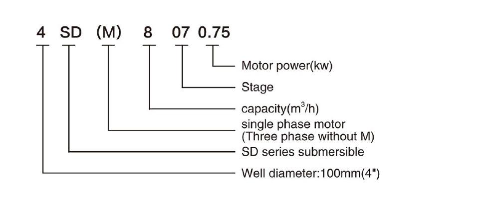 4sd(m)8 DEEP WELL pump