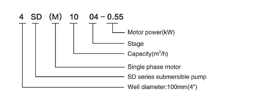 4sd (m) 10 pompe DEEP WELL