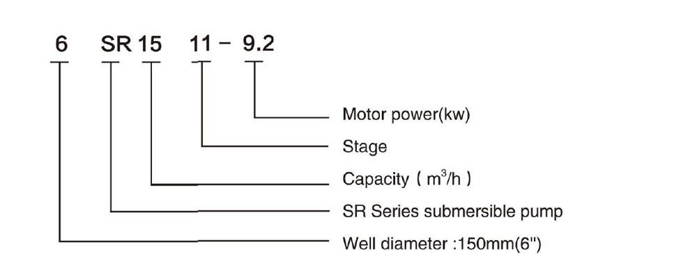 6SR15 عميق مضخة جيد