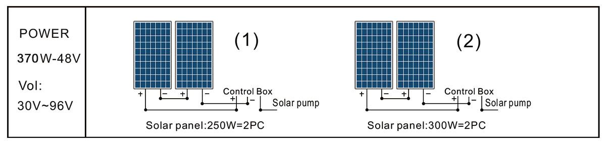 DJET2.5-35-48-370 Oberflächenpumpen-Solarpanel