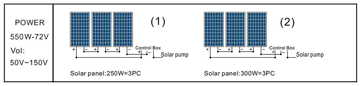 DJET2.7-45-72-550 Oberflächenpumpen-Sonnenkollektor