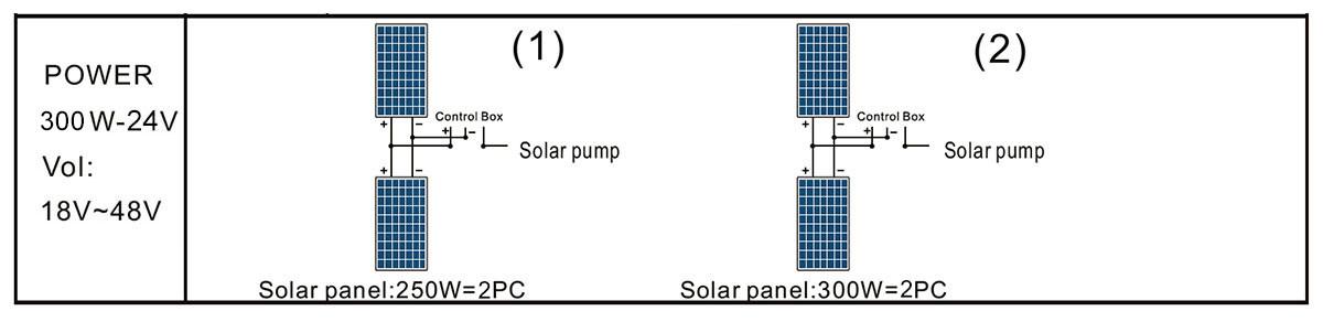 3DPC3-35-24-300 PUMP SOLAR PANEL