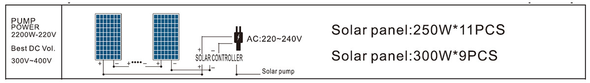 4DSC5-255-220/300-2200-A/D PUMP SOLAR PANEL