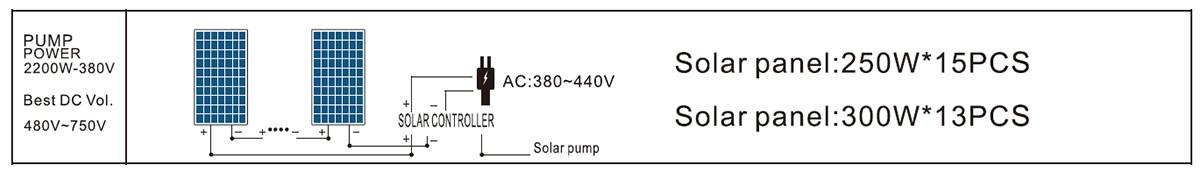 4DSC5-255-380/550-2200-A/D PUMP SOLAR PANEL
