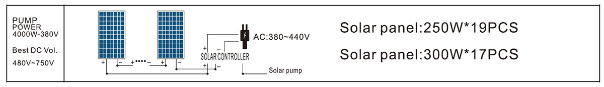 4DPC9-200-380/550-4000-A/D PUMP SOLAR PANEL