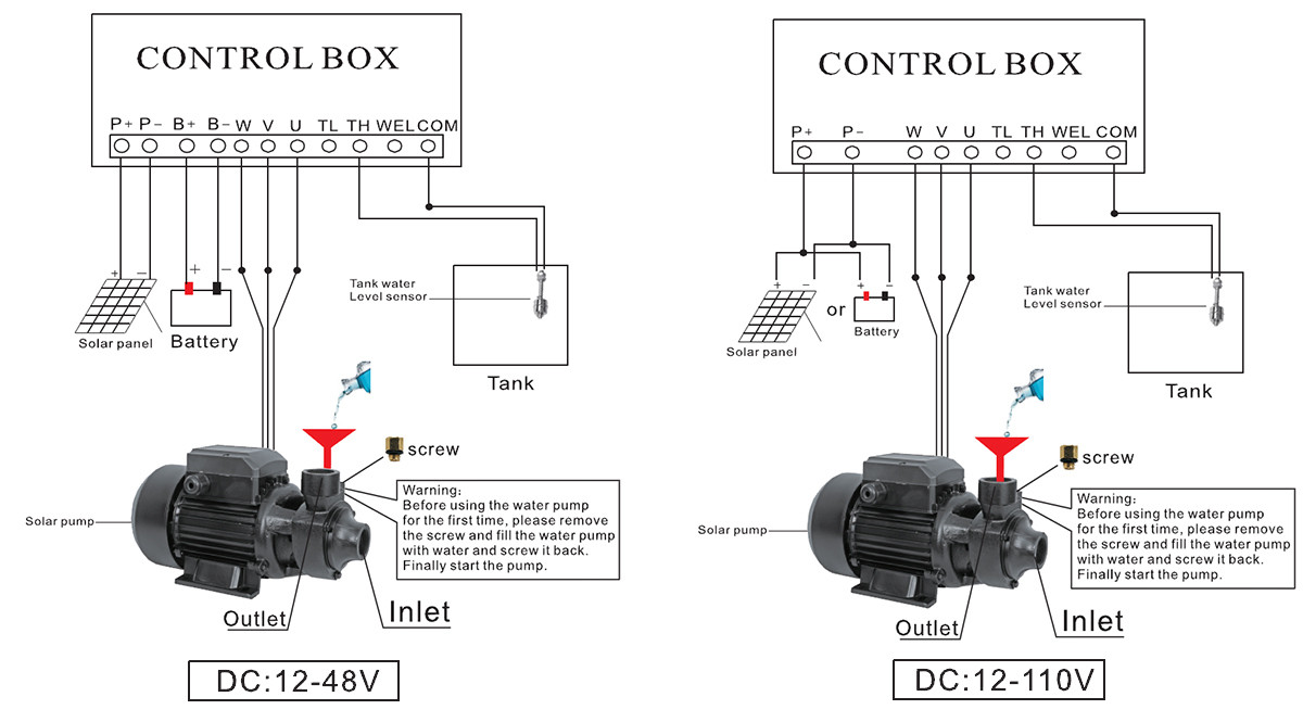 DCPM brushless DC surface solar pump internal wiring