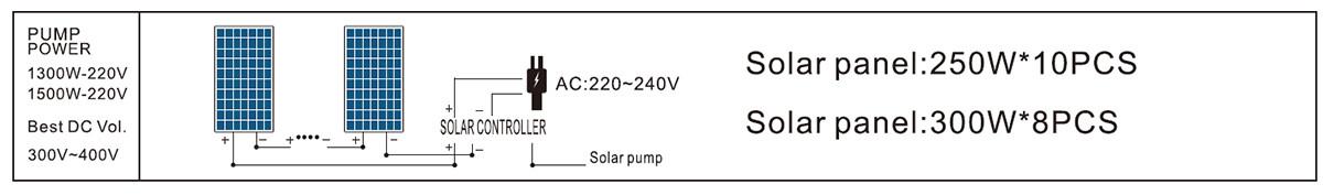 4DSC7-80-220/300-1300-A/D PUMP SOLAR PANEL
