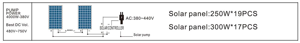 4DSC19-135-380/550-4000-A/D PUMP SOLAR PANEL