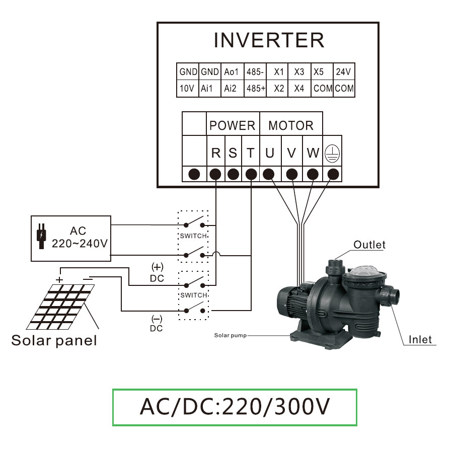 AC/DC solar swimming pool pump internal wiring
