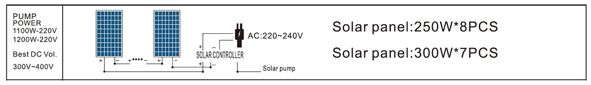 DLP27-19-220/300-1200-A/D pool pump solar panel