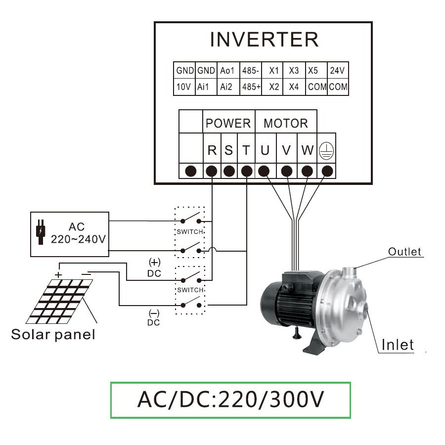 DQB brushless DC surface solar pump internal wiring
