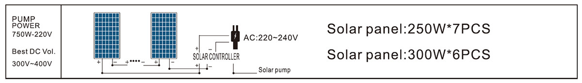 DQB2.0-25-24/210 surface pump solar panel