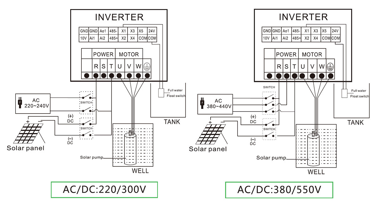 AC/DC solar paddle wheel aerator solar powered air pump