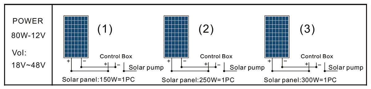 2DPC1.0-25-12-80 PUMP SOLAR PANEL