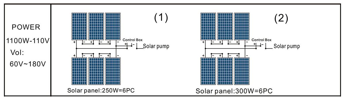 3DPC6-84-110-1100 PUMP SOLAR PANEL