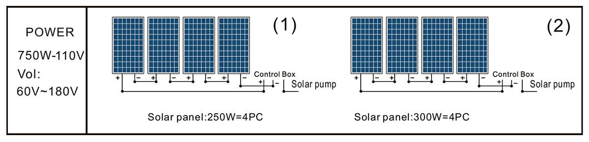 3DPC7-46-110-750 PUMP SOLAR PANEL