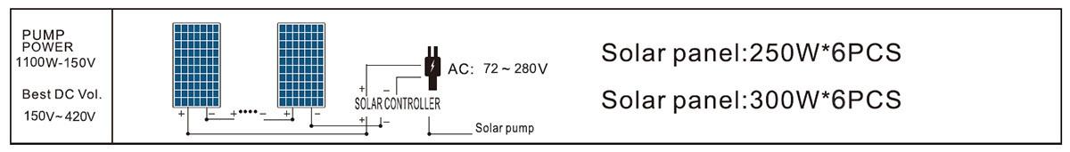 DCMP26-15-110-1100-A/D Oberflächenpumpe Solarpanel