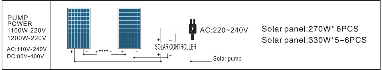DLP27-19-110-1200-A/D pool pump solar panel