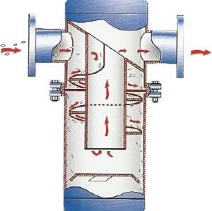 Decanter type oil water separator SAYF-250 Coconut oil centrifuge separator