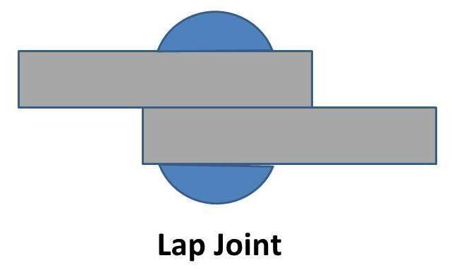 rivet joint