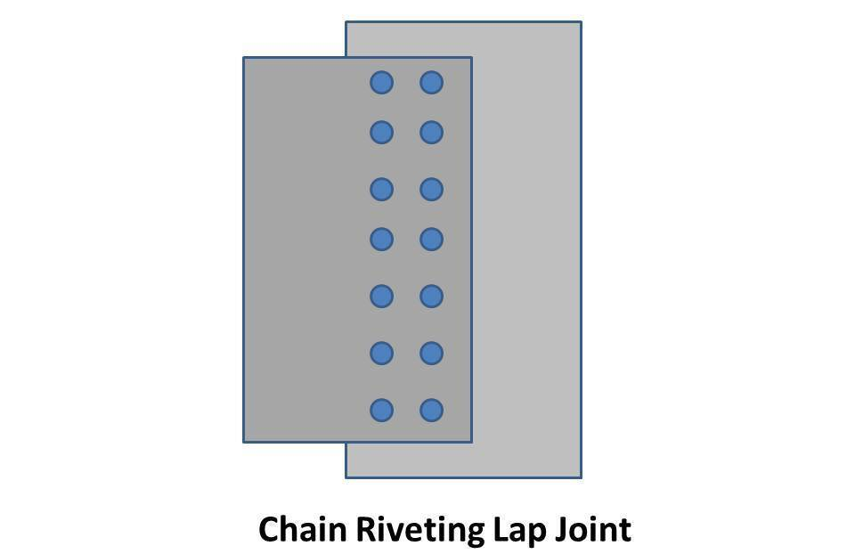 chain rivet lap joint