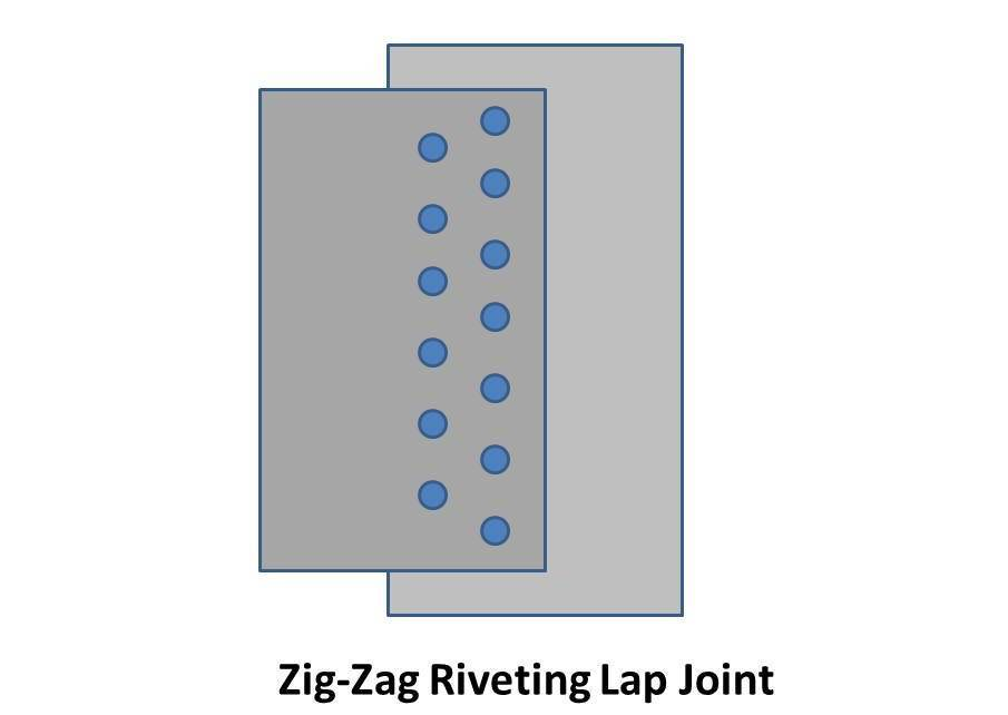 zig-zag riveted lap joint