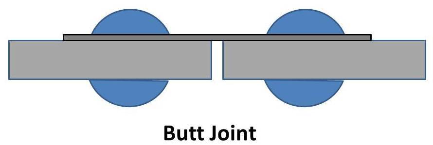 rivet button joint