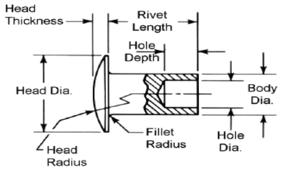 semi tubular rivet picture