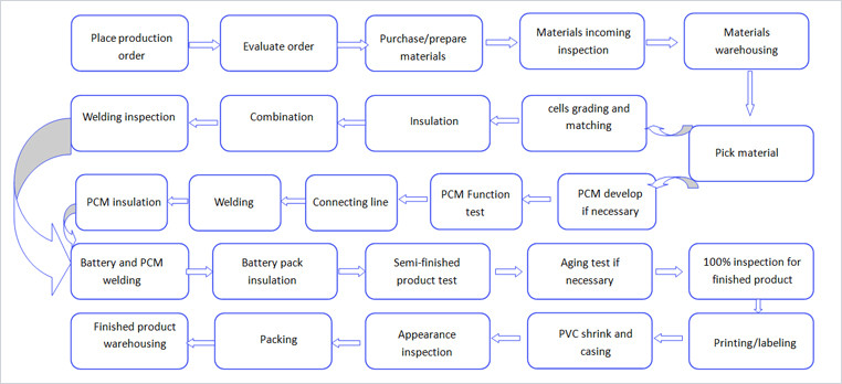 3.7v 5000mah lithium polymer battery
