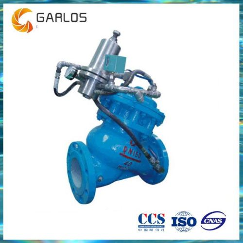 Safety Pressure Relief Surge Anticipating Valve