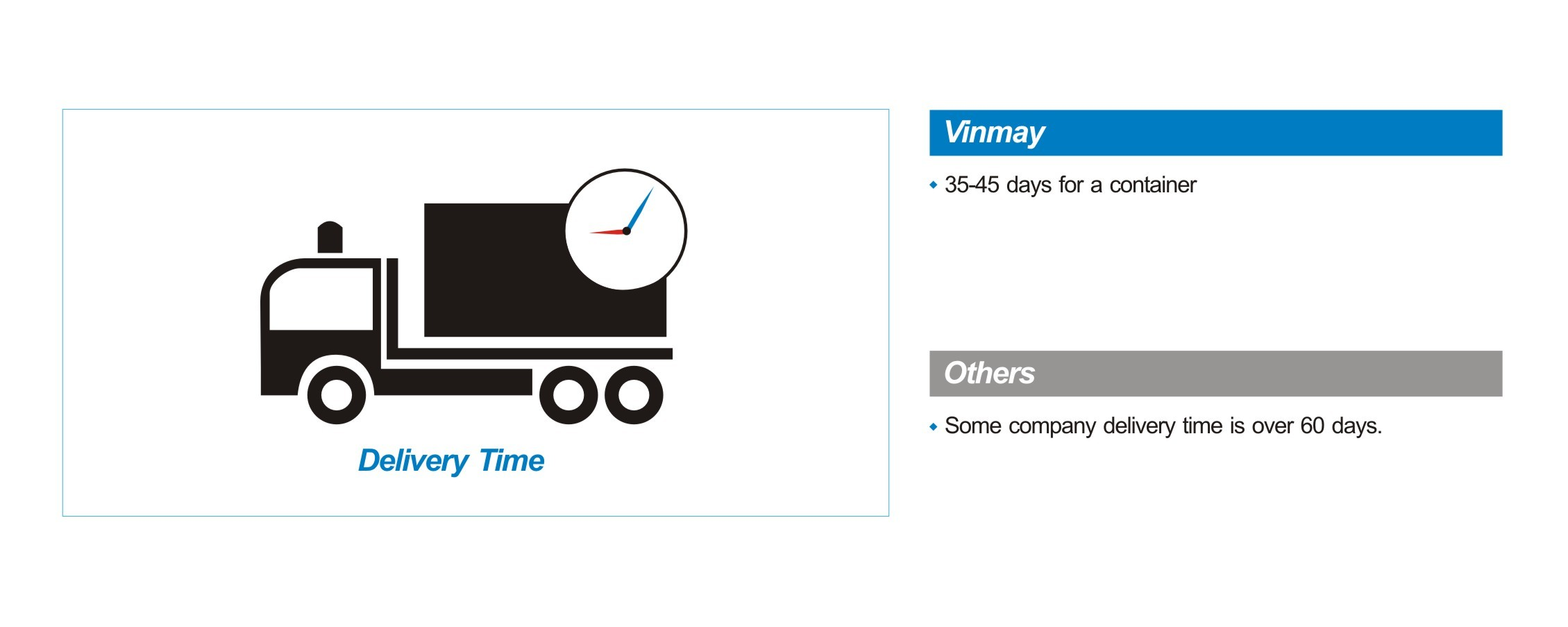 Vinmay could produce a container quantitiy tubes in 35 to 45 days