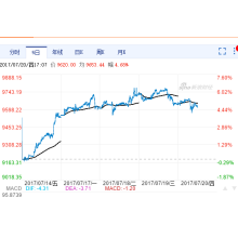 China's stainless steel prices to soar beyond expectation