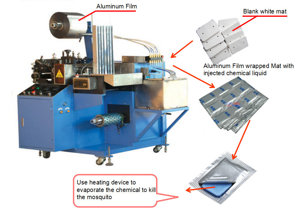 Mosquito Mat automatic Packing Machine