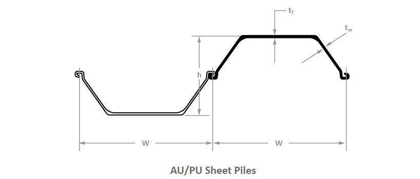 steel sheet piling