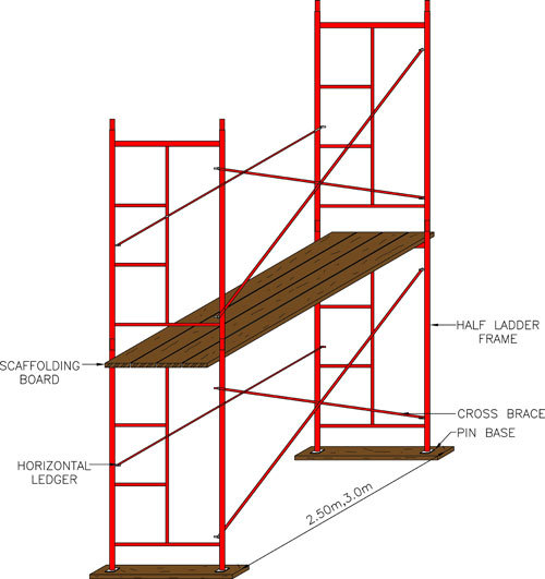 frame scaffolding for building