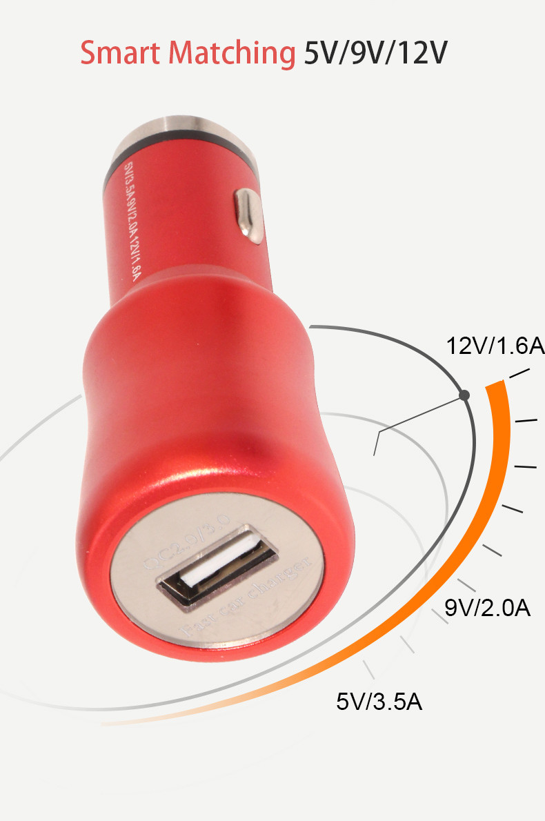 Fast Charging smart electric DC12-24V usb car charger support QC2.0/3.0