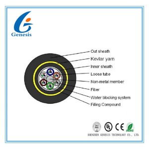 All Dielectric Self-supporting Aerial Cable ADSS Cable