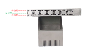 沈氏微反应器适用于哪些反应?