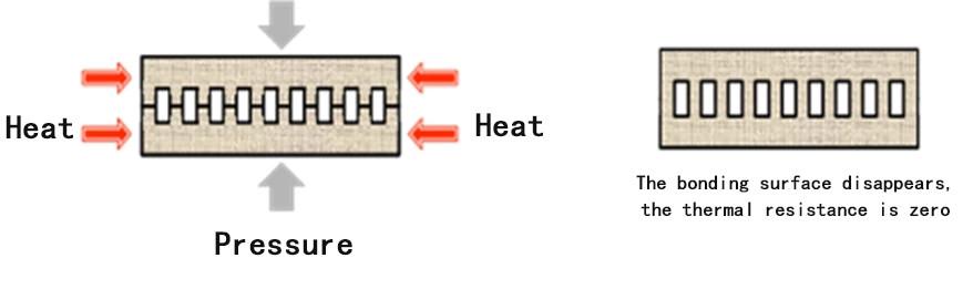 微通道液冷板