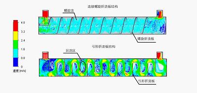 螺旋折流板